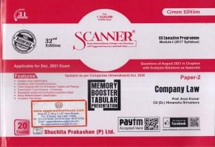 HIMANSHU SRIVASTAVA , Solved Scanner